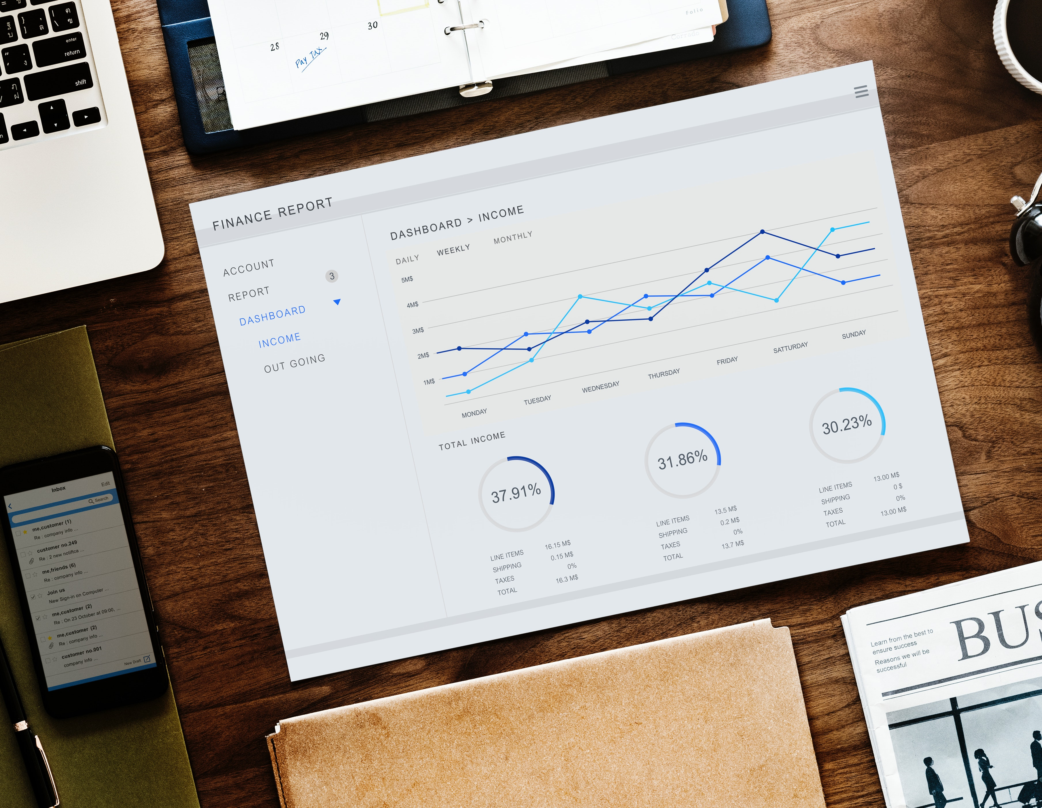 Guide to Small Business Financial Management